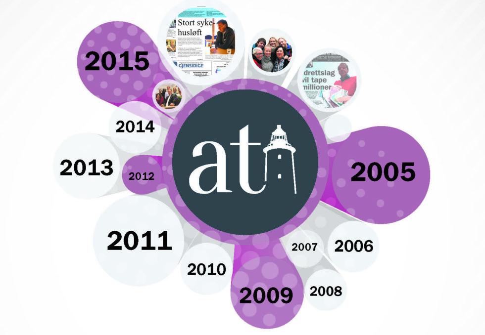 Arendals Tidende Gjennom Ti år