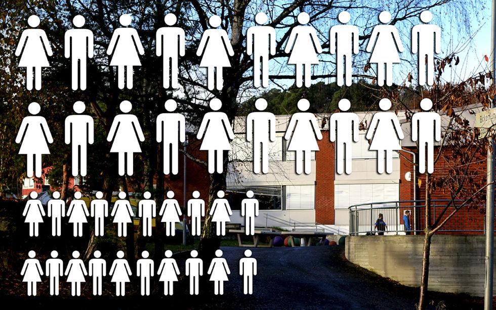IKKE HØRT: Ti Familier Med Til Sammen 20 Barn Med Behov For Tilrettelagt Undervisning Forteller Om Store Problemer I Samarbeid Med Birkenlund Skole. Illustrasjonsfoto