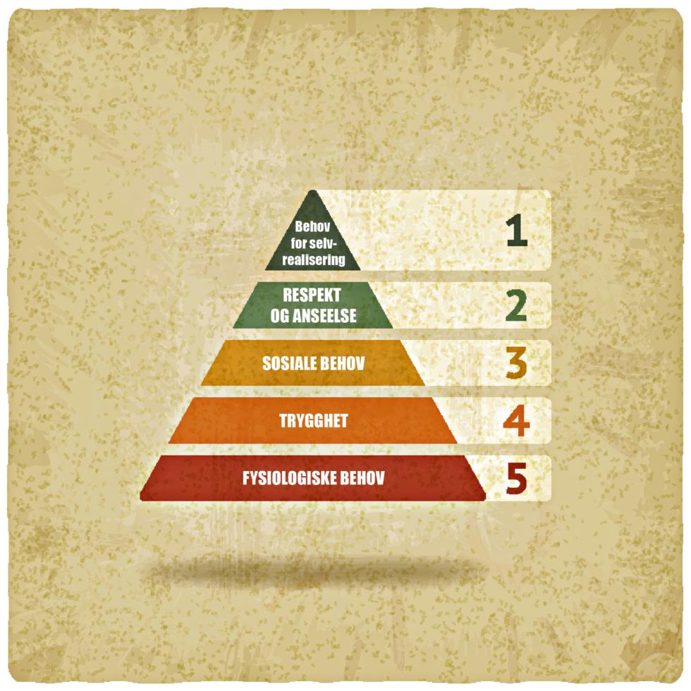Pyramide Nett