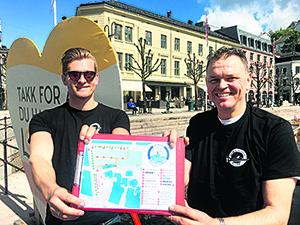 RUNE OG NICOLAY SETTER FART PÅ BYEN:  Klart For Arendal Båt & Fritidsmesse